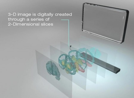 3D TV Multilayered Structure